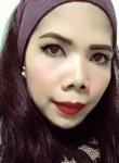 Jirutthaya, 37  , Bangkok