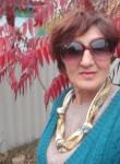 Rusalka, 61, Moscow