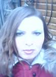 аллусик, 34  , Kiev