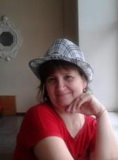 Lyudmila, 49, Ukraine, Pryluky