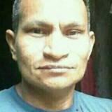 Carlos Eduardo , 36  , Iquitos