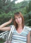 svetlana, 42, Kirov (Kirov)