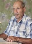 Ivan, 61, Omsk