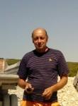 Kkk, 40, Vratsa