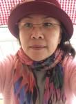 Lily, 58  , Hotan