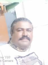Lokesh , 38, India, Mysore