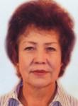 Vasilisa, 69  , Nizhniy Novgorod