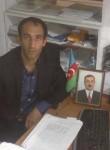 Rewad kazımov, 35  , Nakhchivan