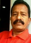 Basnayake, 50  , Galle