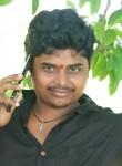 Manikanta, 23  , Kakinada