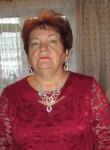 nadya, 65  , Kaduy