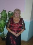 Nina Kalyuzhnaya, 65  , Baku