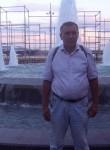 IGOR, 57  , Dniprodzerzhinsk