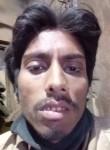 Polke, 23  , Udaipur (Rajasthan)
