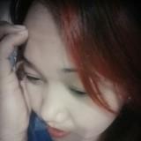 greyz, 31  , Palayan City
