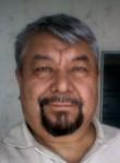 Anvar, 66  , Meleuz