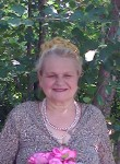 Tatyana Dits, 63  , Kopeysk