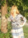 Nadezhda, 64, Kirov (Kirov)