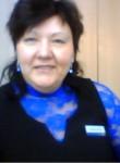 Ludmila, 52  , Las Palmas de Gran Canaria
