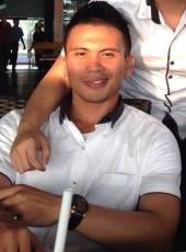 fajri, 29, Indonesia, Jakarta