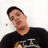 Tyrone, 21  , San Salvador