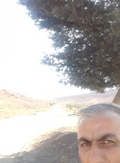Bako Danielyan, 35, Azerbaijan, Xankandi