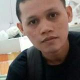 Moymoy, 33  , Pagadian