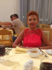 Tatyana, 63, Russia, Orekhovo-Zuyevo