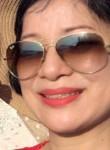 Tu, 59  , Ho Chi Minh City