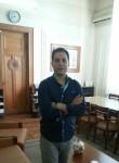 محمد مرسى, 41  , Zagazig