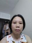 ThutrangDan, 40  , Hanoi