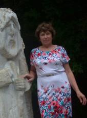 Vera, 63, Russia, Kirov (Kirov)