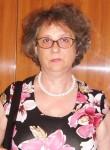 Tatyana Esakova, 67  , Rostov-na-Donu