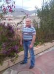 Ivan, 62  , Aqaba