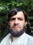 Muhammad Raheem, 50  , Bat Khela