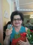 Tamara, 65  , Aversa