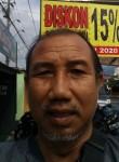 Adithotml, 18  , Semarang