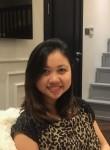 nguyen, 30  , Da Nang