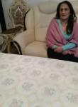 Mariya, 60  , Kommunar