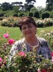 Nadezhda, 68  , London