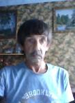 lev, 65  , Tutayev