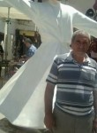 Haci Emin, 58  , Karaman