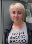 ирина, 46  , Stara Zagora