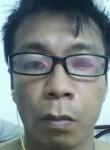 吴俊鑫, 21  , Kuala Lumpur