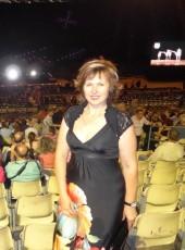 Svetlana, 42, Belarus, Minsk