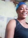 Ngo Bayiha, 45  , Yaounde