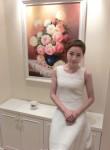shen, 29  , Luoyang (Henan Sheng)