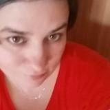 Iwona, 34  , Grudziadz