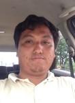 Aung  Myo Kyaw, 27  , Shwebo
