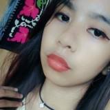 Trishmay Adaya, 22  , Isabela
